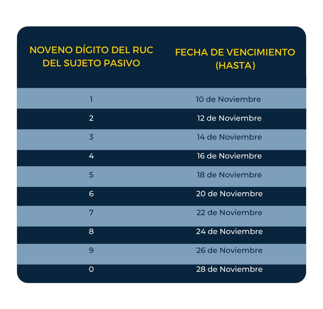 INFORME DE CUMPLIMIENTO TRIBUTARIO PERÍODO 2019